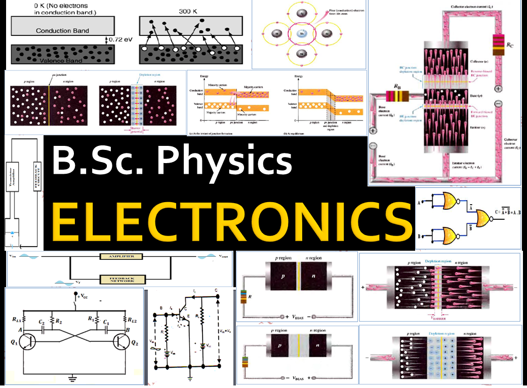 B Sc  Physics Notes of ELECTRONICS ~ House of Physics