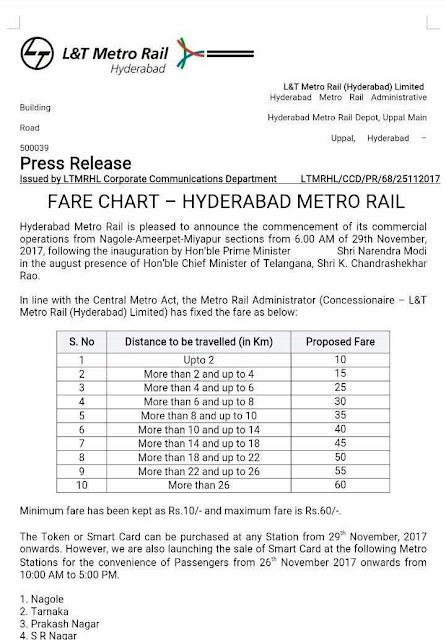 Hyderabad Metro Rail Ticket Prices