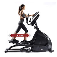 Elliptical trainer with adjustable stride length, image, example
