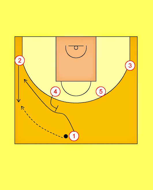 Pick'n'Roll. Resources for basketball coaches.: Laboral Kutxa baskonia Transition Offense