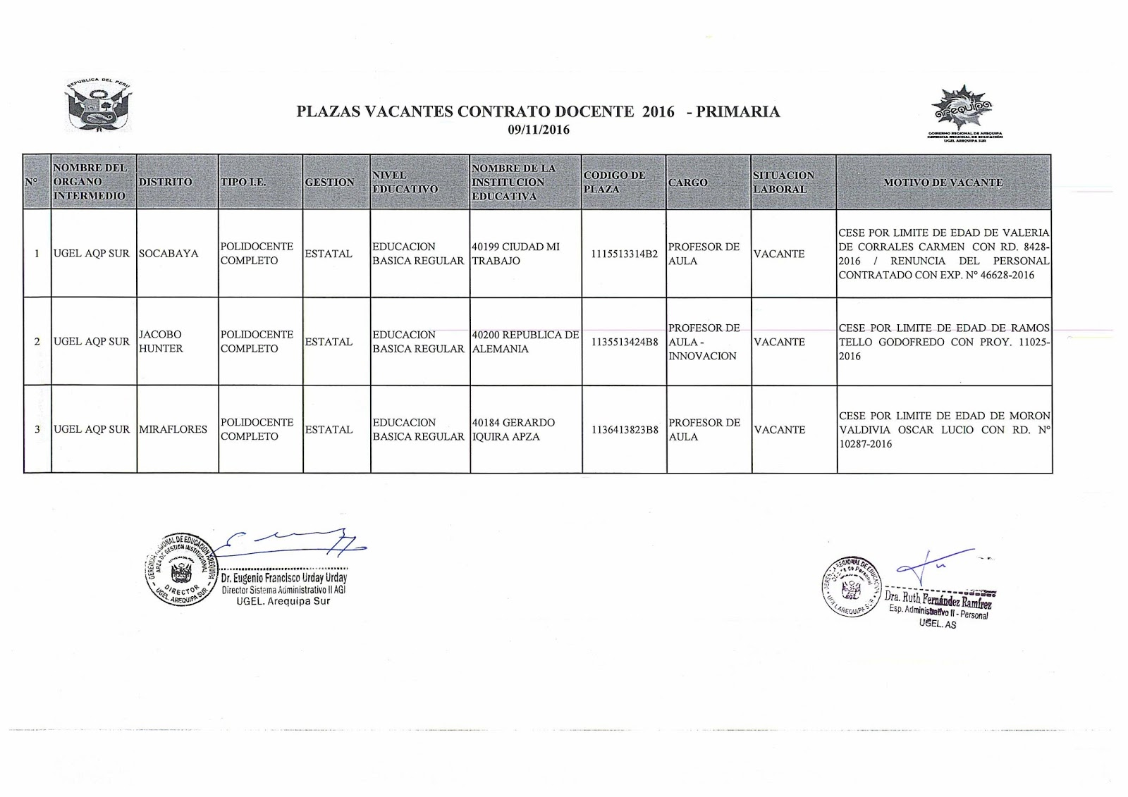 Mi rcoles 9 de noviembre adjudicaci n de plazas de for Plazas de docentes 2016
