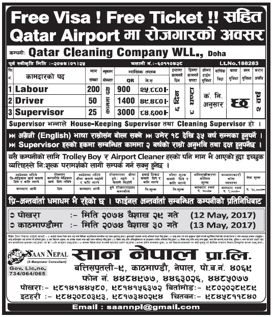 Free Visa Free Ticket Jobs in Qatar Airport for Nepali, Salary Rs 84,600