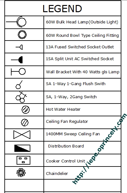 Civil Engineering Drawing Symbols Chart 2018 2019 2020
