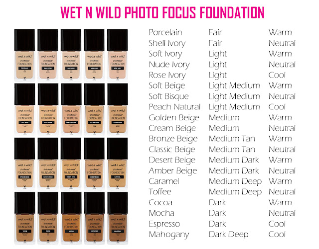 Wet N Wild Photo Focus Foundation Classic Beige, Amber Beige Shades and Demo
