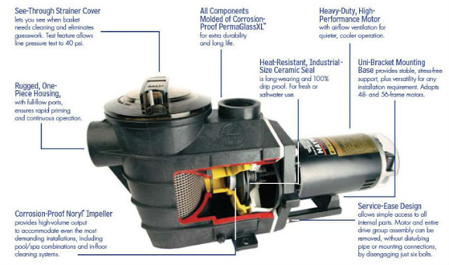 pool pump troubleshooting guide