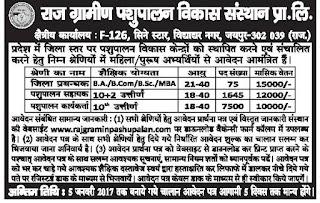 Rajasthan Gramin Pashupalan Vikas Sansthan Recruitment 2017, www.rajgraminpashupalan.com