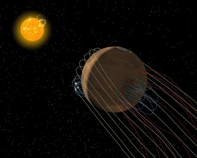 NASA's MAVEN mission finds Mars has a twisted magnetic tail