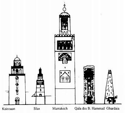 typologie-des-minarets-dans-l-architecture-musulmane.jpg