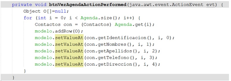 Recorrer ArrayList en Java