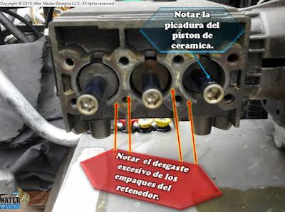 pressure washers pumps