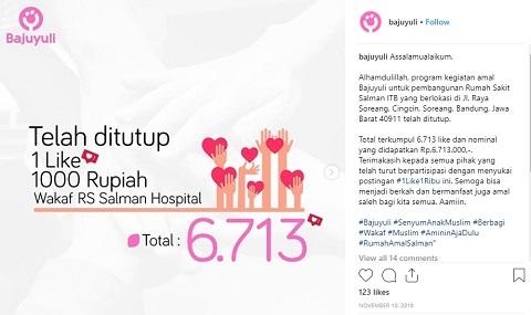 Hasil Pencapaian Program Charity Bajuyuli di Instagram.