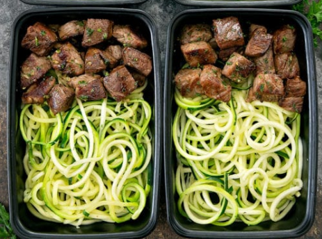 GARLIC BUTTER STEAK BITES WITH ZUCCHINI NOODLES MEAL PREP #diet #yummy