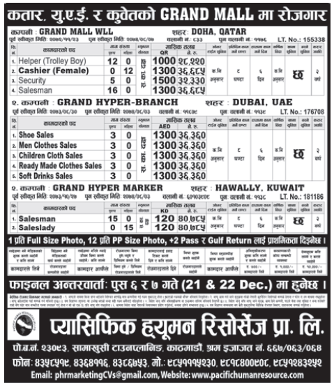 Jobs in Qatar and Kuwait and UAE for Nepali, Salary Rs 40,785