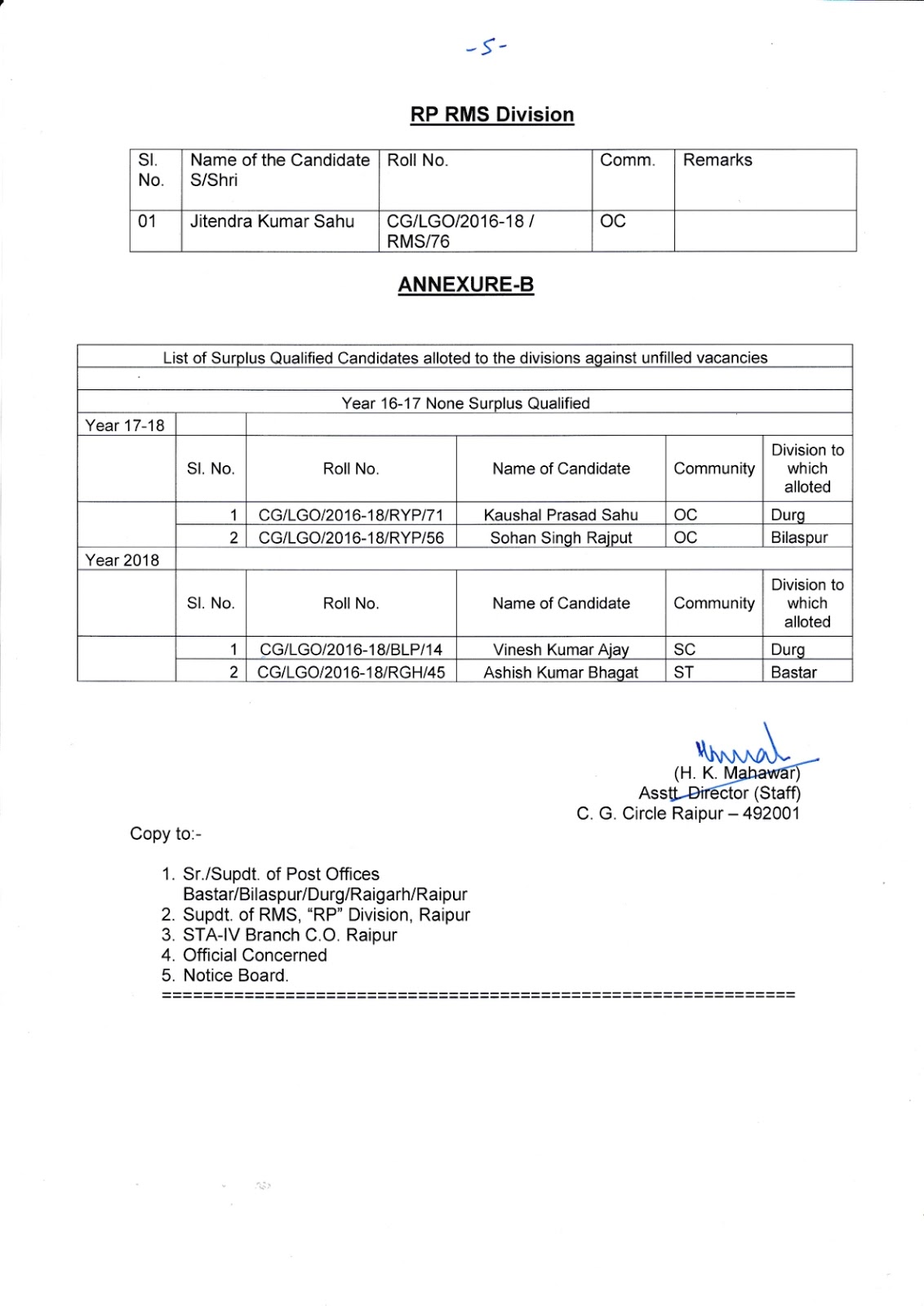 Chhattisharh Circle LGO Exam result