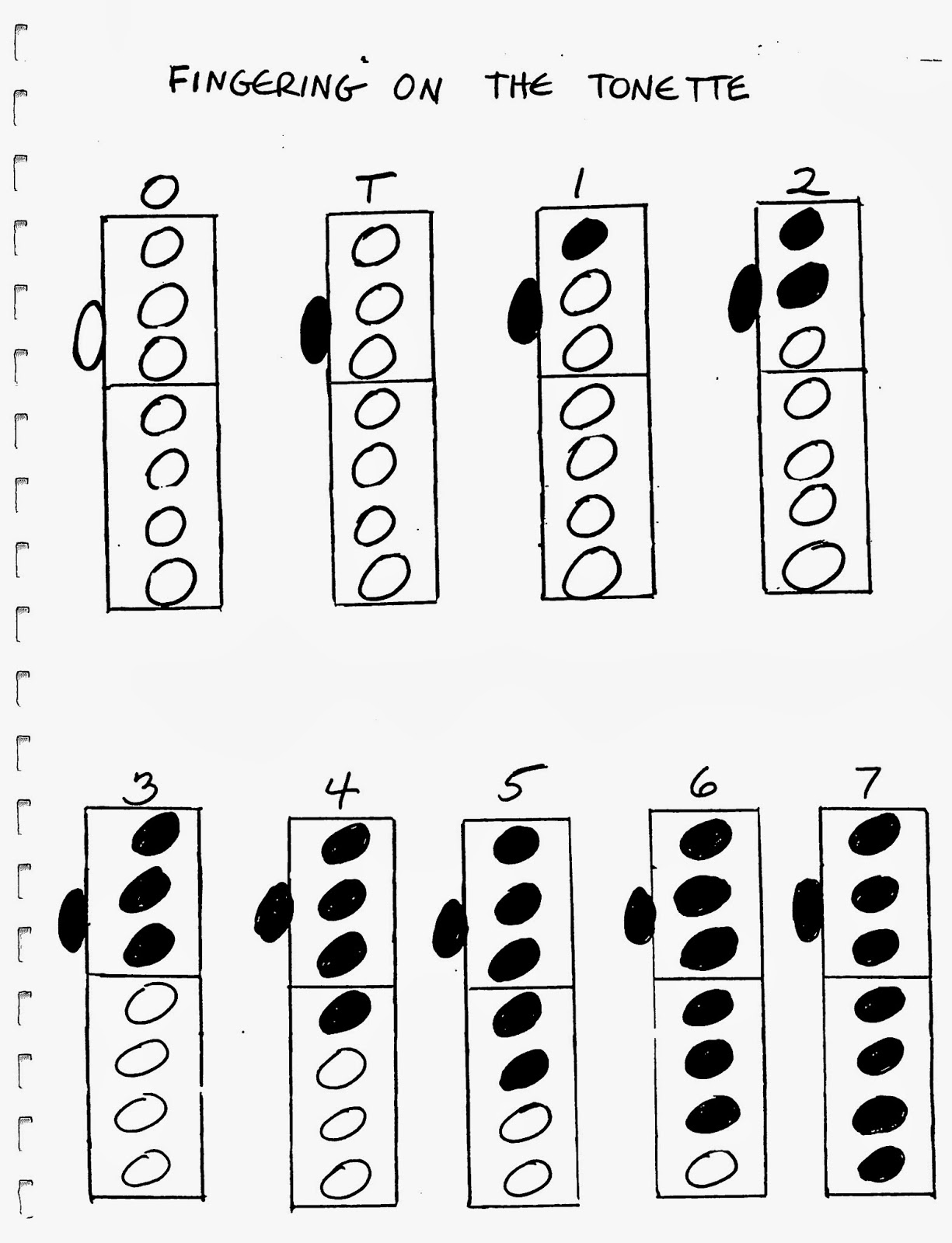Miss Jacobson's Music: TONETTE SONG BOOK: PAGES 1-10