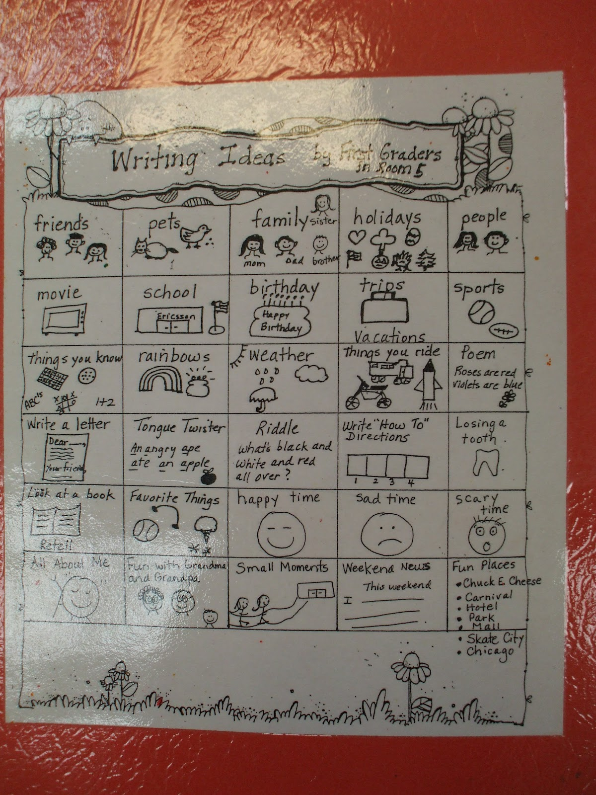 Welcome to First Grade Room 5: Writing Trait: Ideas