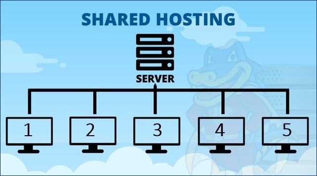 Shared WebHosting क्या है?