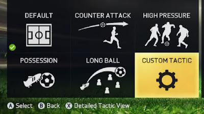 taktik Terbaik Game FIFA 15 Ala Barcelona