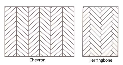 Warna Warni Chevron Herringbone Argyle
