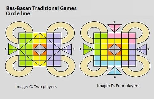 Epictravelers - Permainan Bas-Basan