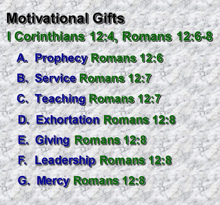 Motivational Gifts (Gifts of the Father)