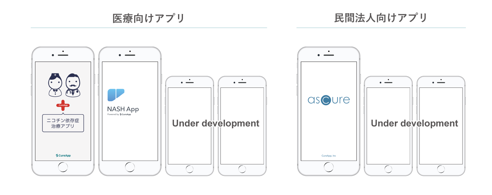 """Cure App Co., Ltd.""which conducts research and"