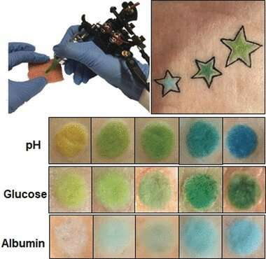 Color-Changing Tattoos Might Change How We Monitor Health Issues
