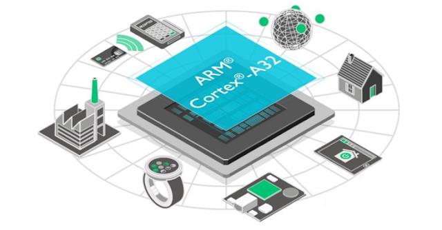 Aonde-o-processador-ARM-e-utilizado
