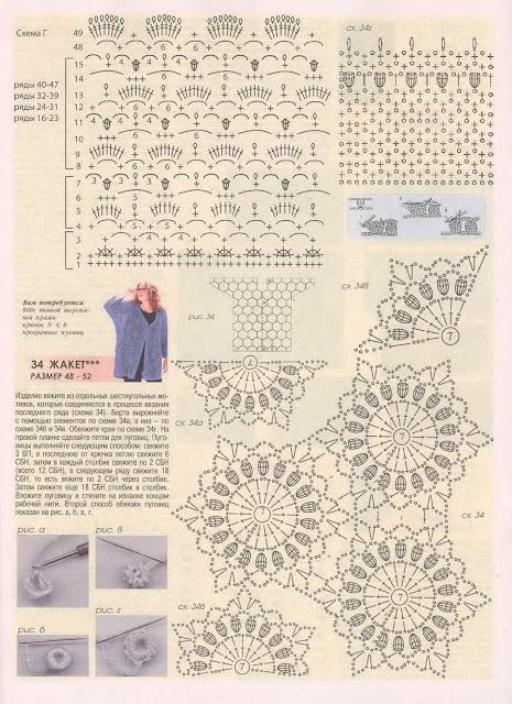 синее платье вязаное крючком журнал мод схема