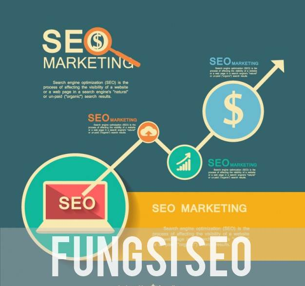 Fungsi Apa itu search engine optimization