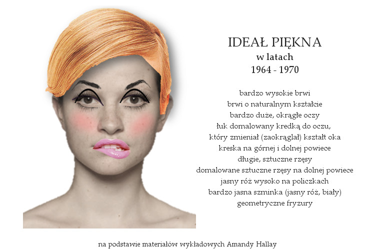 Agnieszka Sajdak-Nowicka ideał piękna w latach sześćdziesiątych 1964 - 1970 na podstawie materiałów wykładowych Amandy Hallay