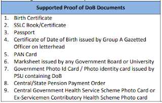 Aadhar DOB Documents