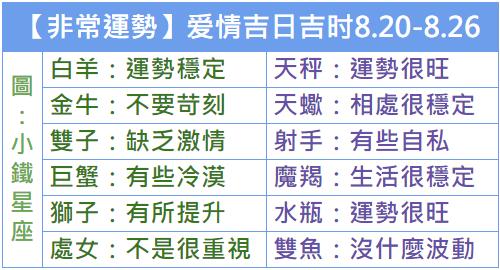 【非常運勢】12星座本週爱情吉日吉时2018.08.20---2018.08.26