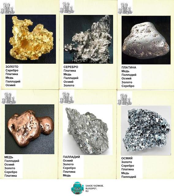 Самородные металлы, самородки, минералы, камни.