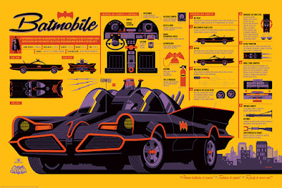 "Batman ""The Batmobile"" Screen Print by Tom Whalen x Mondo"