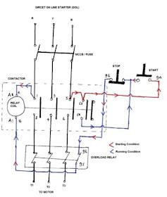 Single Phase Motor Starter Wiring Diagram from 4.bp.blogspot.com