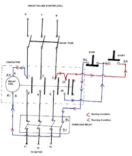 Dol Starter on motor wiring diagram 3 phase