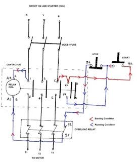 d.o.l starter motor wiring diagram (star   delta)