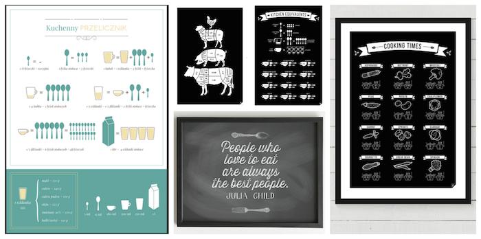Plakaty Do Kuchni Wnętrza Zewnętrza Blog Wnętrzarski