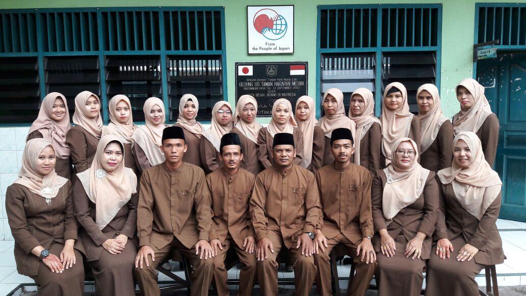 Guru Sd Taman Harapan Medan