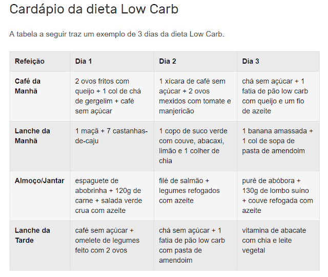 cardápio dieta low carb
