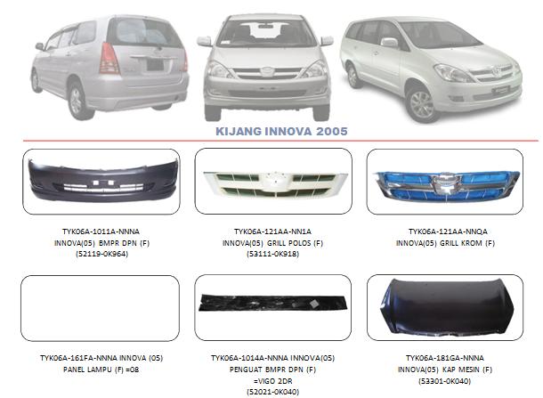 Bemper Toyota Innova 2005