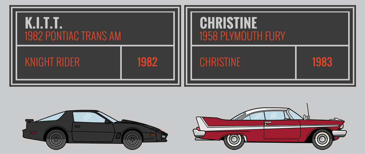 Infographic Shows The History of Sentient Vehicles - Rediscover the 80s