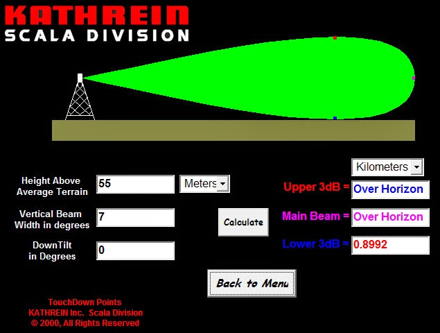 Telecom knowledge and experience sharing kathrein tool for antenna - Div checker tool ...