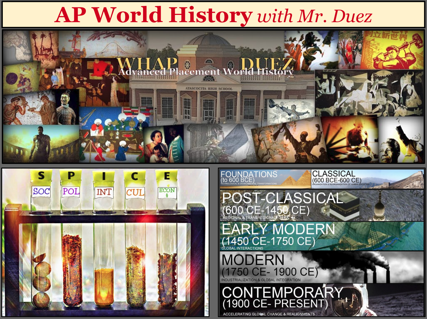 World History Advanced Placement With Mr Duez Review