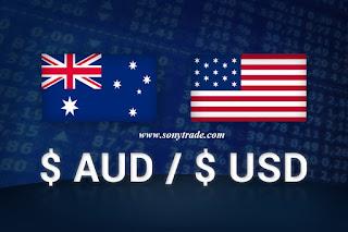 AUD USD Aussie