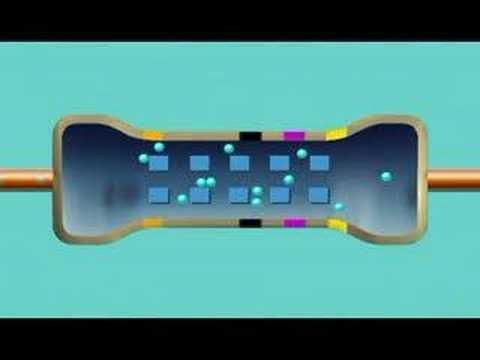 Arduino y solo arduino todo lo que necesitas lo for Que es exterior y interior