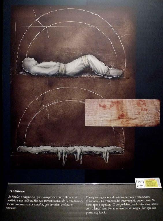 El panel muestra mortaja humana.