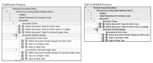 SAP FI vs SAP S/4HANA