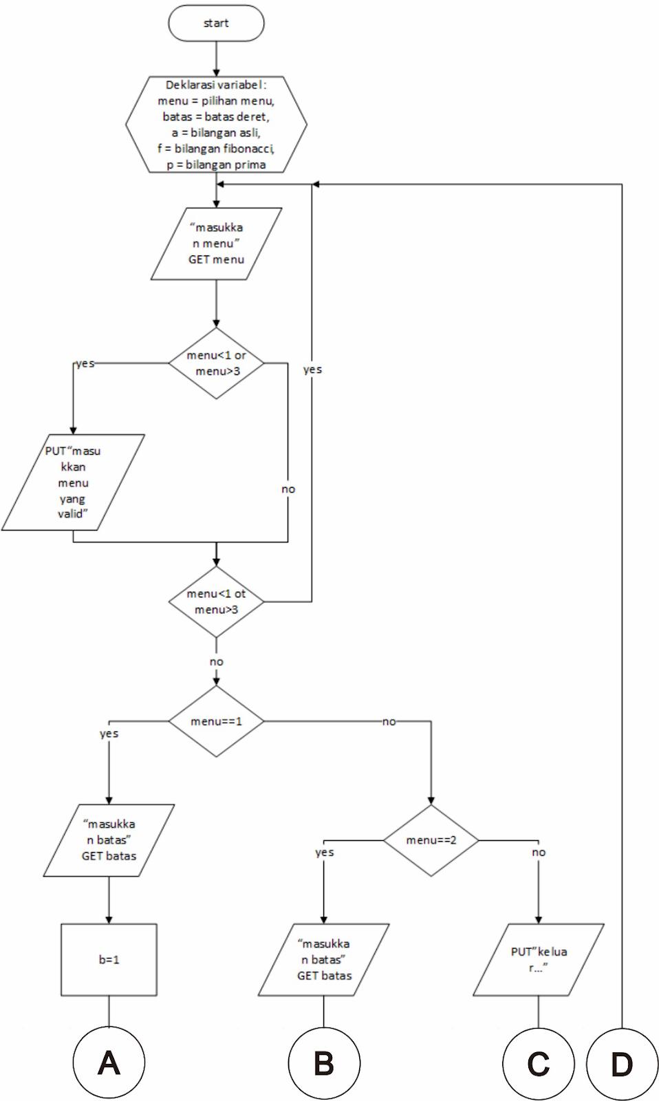 Bilangan Prima C++ : bilangan, prima, Modul, Bahasa, Looping, Bilangan, Prima, Fibonacci, Mikamerah